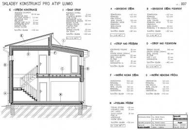 RD Rýmařov postavil pasivní dům sdifúzně otevřenou konstrukcí, který vznikl na bázitypového projektu domu Kubis Lumio - Skladby konstrukcí