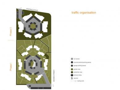 Sídliště v texaském El Paso od OFIS arhitekti - Dopravní schéma - foto: OFIS arhitekti