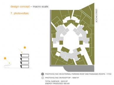 Sídliště v texaském El Paso od OFIS arhitekti - Fotovoltaika - foto: OFIS arhitekti