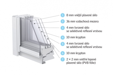 Výrobky VELUX vhodné do nízkoenergetických staveb